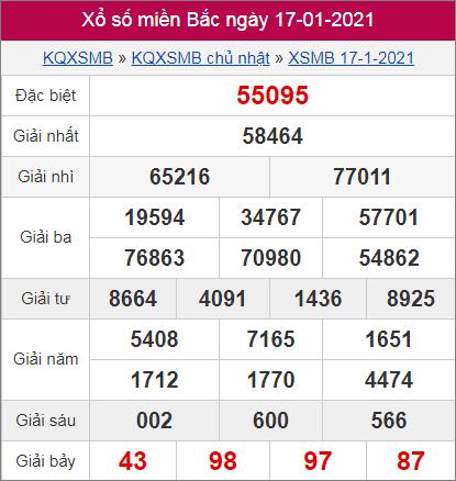 Bảng thống kê kết quả miền Bắc hôm qua ngày 17/1/2021